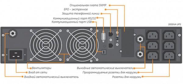 ibp-ge-vco-series_bk